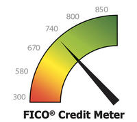 Free FICO Scores Credit Cards Provide Free Credit Scores
